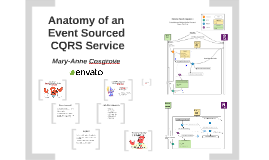 Anatomy of an ES/CQRS service