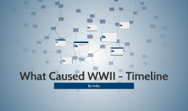 What Caused WWII - Timeline