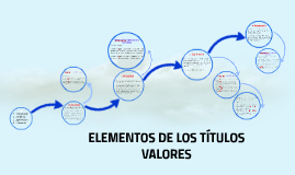 ELEMENTOS DE LOS TÍTULOS VALORES