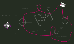 Copy of Technology in the Curriculum...