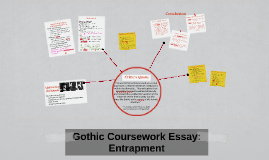 gothic coursework essay entrapment by seonagh marray on prezi