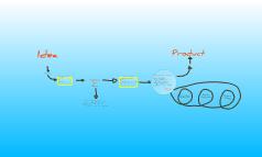SharePoint Flowchart