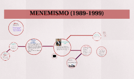 Copy of MENEM ()