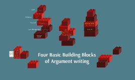 Four Building Blocks of Argument Writing