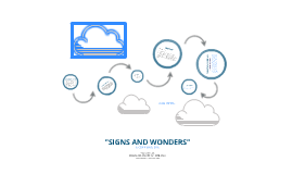 Copy of Signs and Wonders