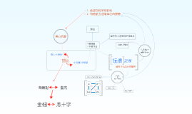 Copy of 玩偶之家 - 藝術手法及語言風格