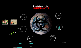 Copy of How to Survive the Zombie Apocalypse