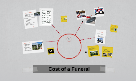 Cost of a Funeral