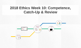 2018 Ethics Week 10: Competence, Catch-Up & Review