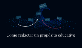 Copy of Como redactar un propósito educativo
