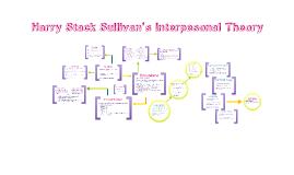 Copy of Sullivan's Theory