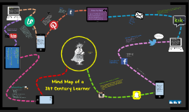 Blended Instruction in an AIS Classroom