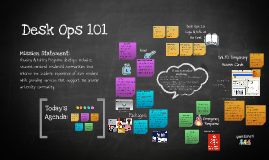 Copy of Desk Ops 1.0