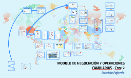 Copy of MODULO DE NEGOCIACIÓN Y OPERACIONES CAMBIARIAS