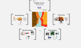 English Circles and the ELF class