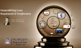 Demystifying Loan Repayment & Forgiveness
