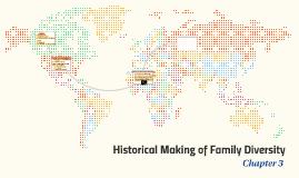 Historical Making of Family Diversity