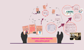 Copy of Internet como recurso educativo prezi