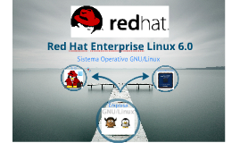 Copy of Red Hat Linux 6.0
