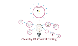 Chemistry 151: Chemical Thinking