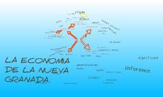 Copy of EOG vocabulary