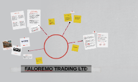 FALOREMO TRADING LTD