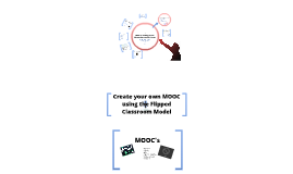 Copy of MOOC's:  Creating a True Independent Studies Course