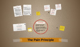 The Pain Principle