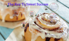 The Key To Sweet Success