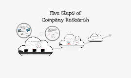 Five Steps of Company Research