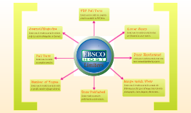 Ebscohost Limiters