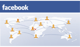 Copy of Facebook Getting Started