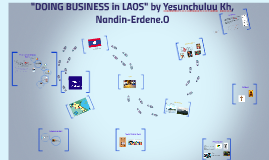 Doing business in Laos