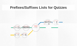 Prefixes/Suffixes Lists for Quizzes