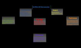 Six Pillars Of Characterstics .