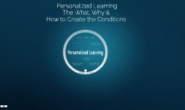 Copy of Personalized Learning What, Why, How