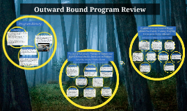 Outward Bound Program Review