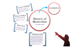 Copy of History of Digital Illustration