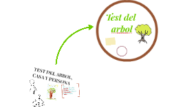 TEST DEL ARBOL, CASA Y PERSONA