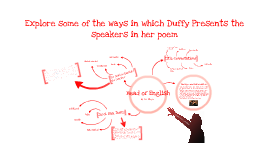 Explore some of the ways in which Duffy presents speakers in the poem 'Head of English'