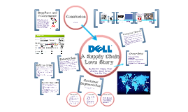 Copy of BMGT372 Presentation: Dell's Supply Chain