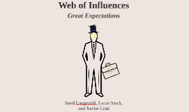 Lasting Web of Influences