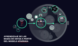 APRENDIZAJE DE LAS BASES DE DATOS CON EL MODELO ATARRAYA