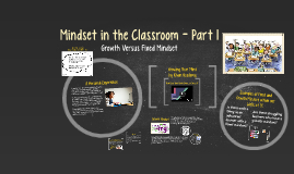 Mindset in the Classroom - Part 1