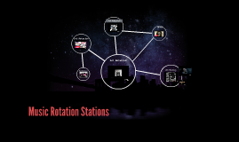 Music Rotation Stations