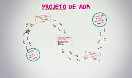 Planejamento Pessoal – Projeto de Vida – TRE-SE