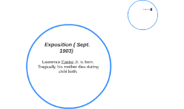 Exposition ( Sept. 1903)