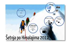 Himalaji 2012
