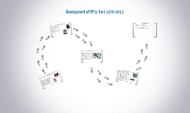 Development of Mp3s from 1970-2013