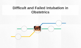 Difficult and Failed Intubation in Obstetrics